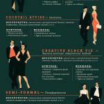 Повседневный этикет. 10 основных правил дресс-кода.